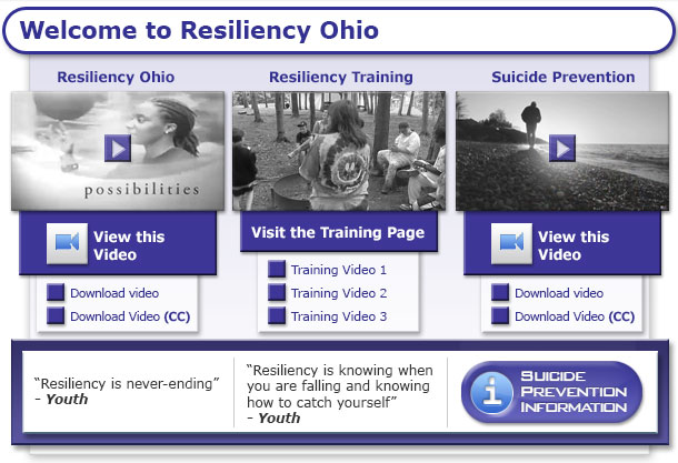 Welcome to Resiliency Ohio